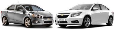 Прошивки Ledokol для Chevrolet Cruze, Aveo с ЭБУ Delphi MT80
