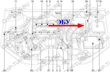 Как программировать Bosch ME(G)17.9.11(12) автомобилей KIA, Hyundai.