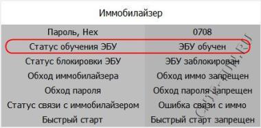 Очистка обучения иммобилайзера ВАЗ блоков МЕ17.9.7